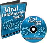 ViralInfoGraphicTraffic_plr