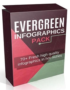 Evergreen Infographics Evergreen Infographics