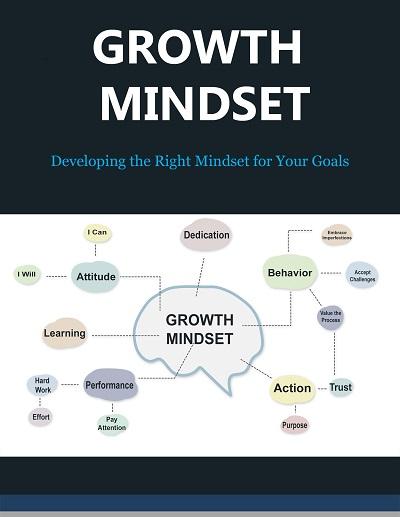 Growth Mindset plr Growth Mindset